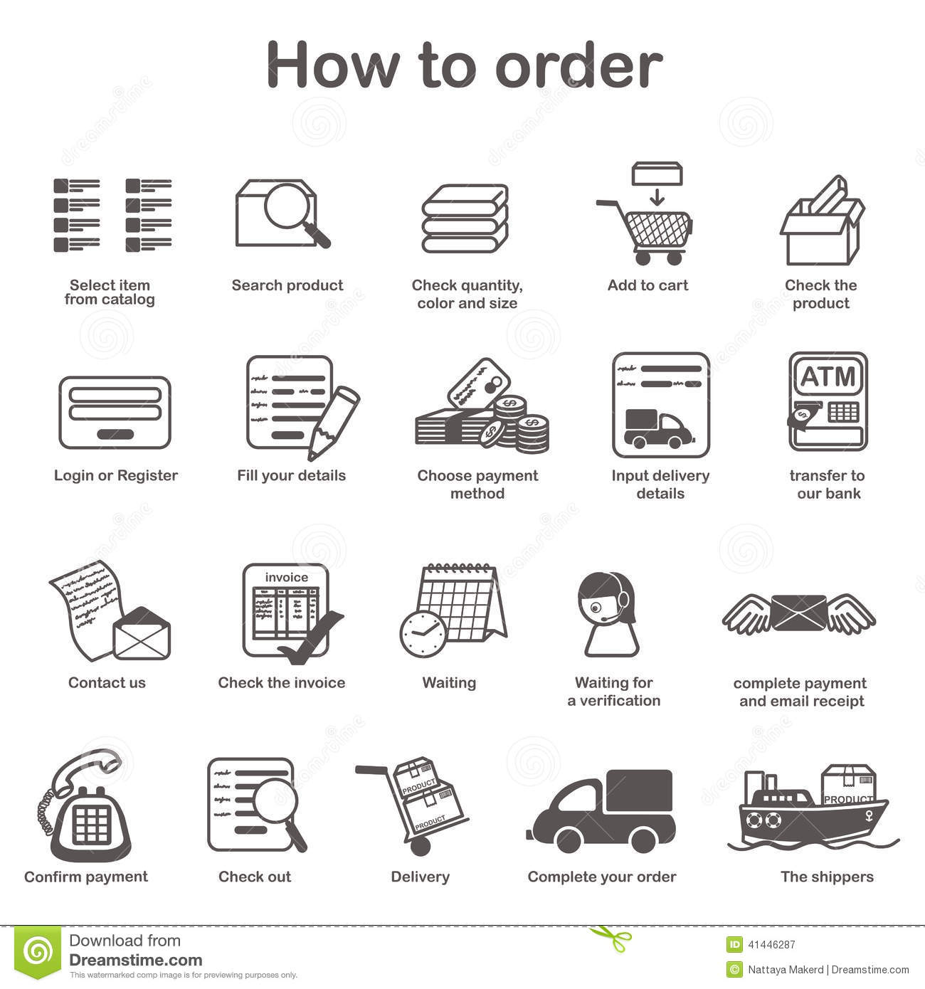 How To Order Process Stock Vector Image Of Process