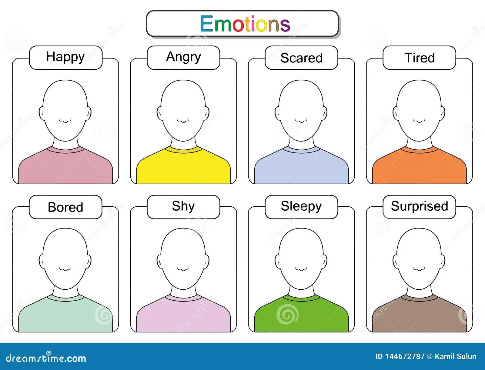 I Bambini Stanno Imparando Le Emozioni Disegnano I Fronti
