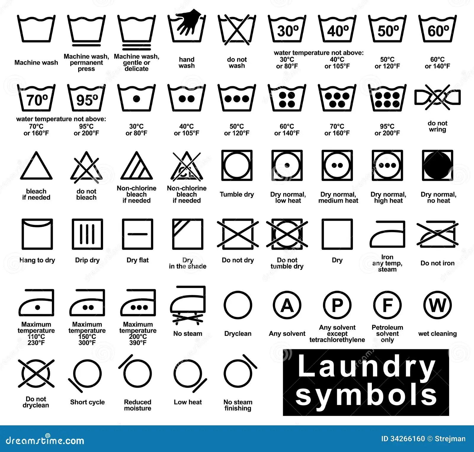 Icon Set Of Laundry Symbols Stock Photo