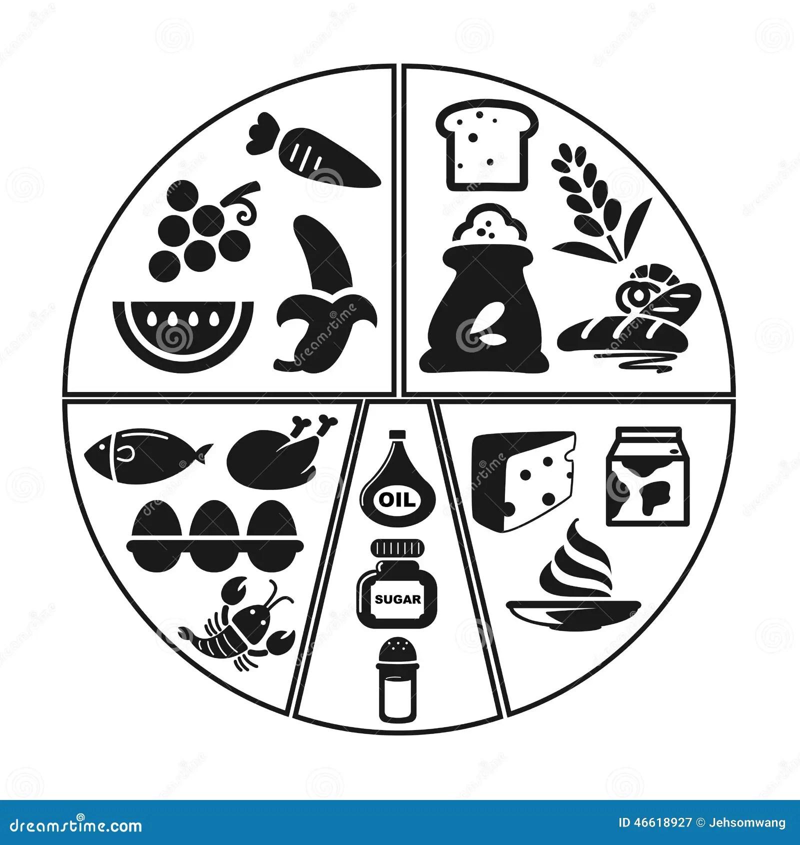 Icono Del Grafico De La Informacion Del Grupo De La Comida