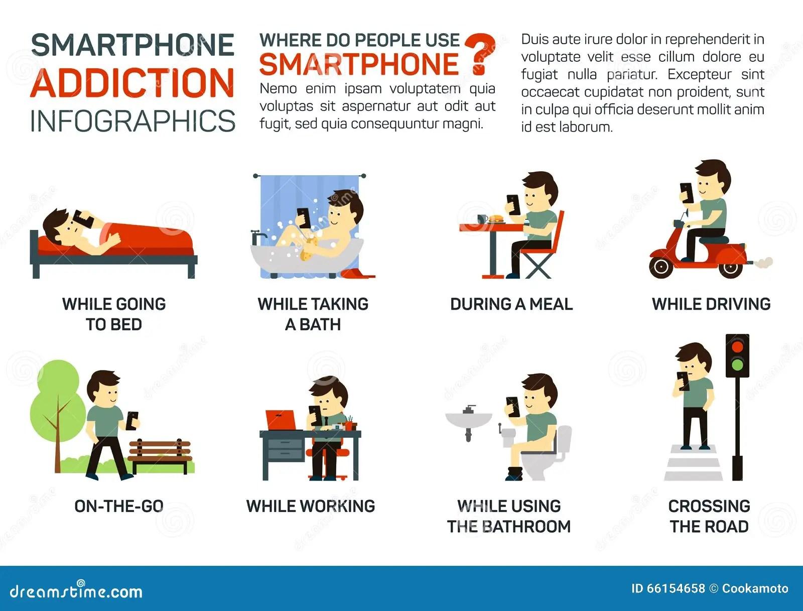 Illustration Plate De Vecteur De Dependance De Smartphone
