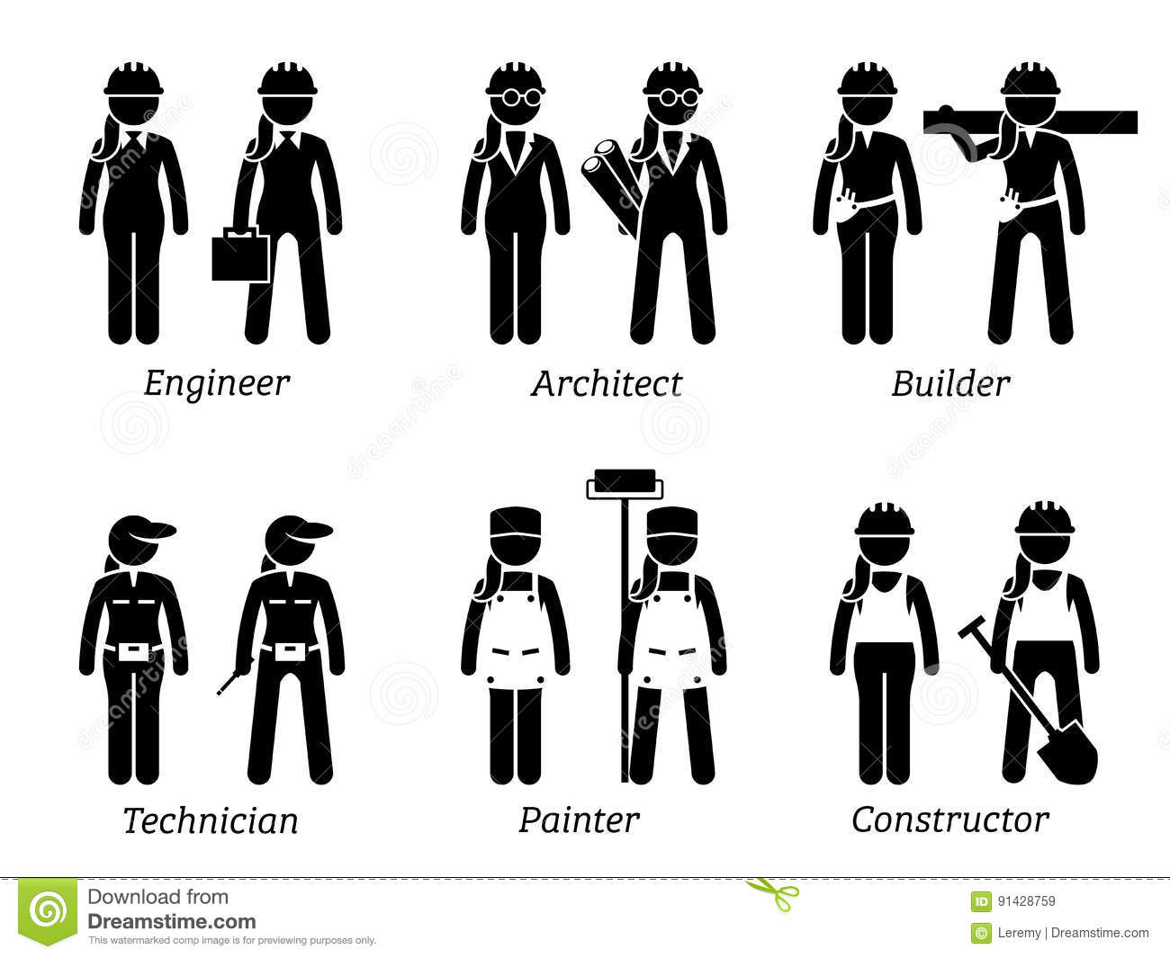 Industrial And Constructions Jobs Works And Occupations