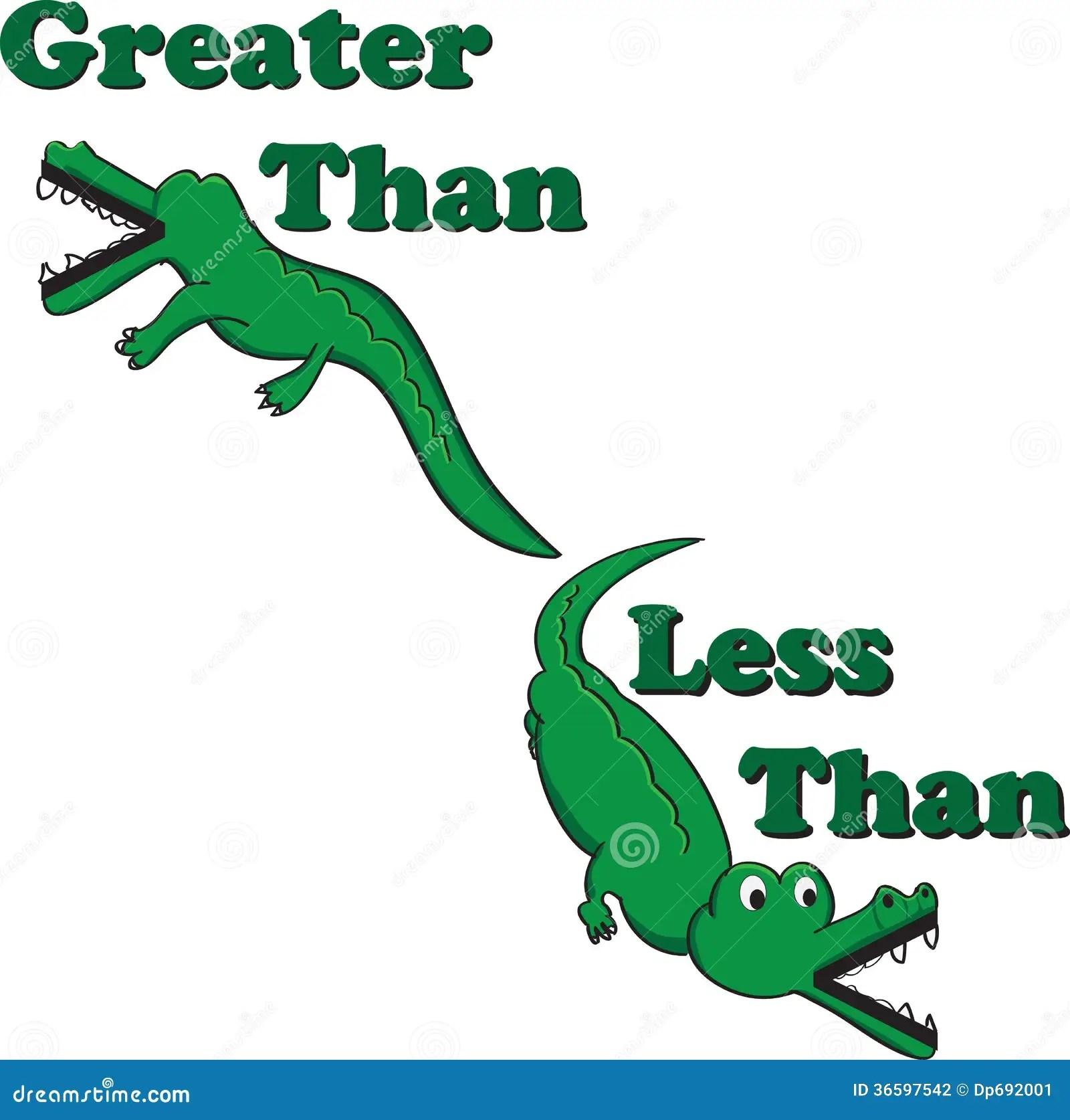 Inequality Alligators Stock Illustration Illustration Of