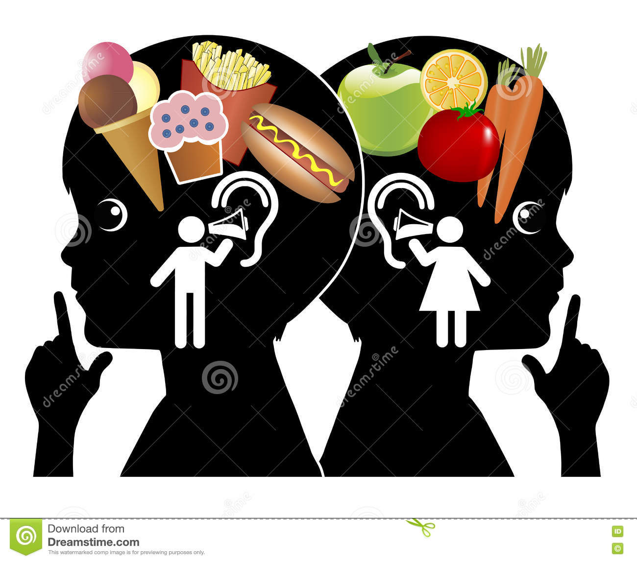Influcence On Eating Behavior Stock Illustration
