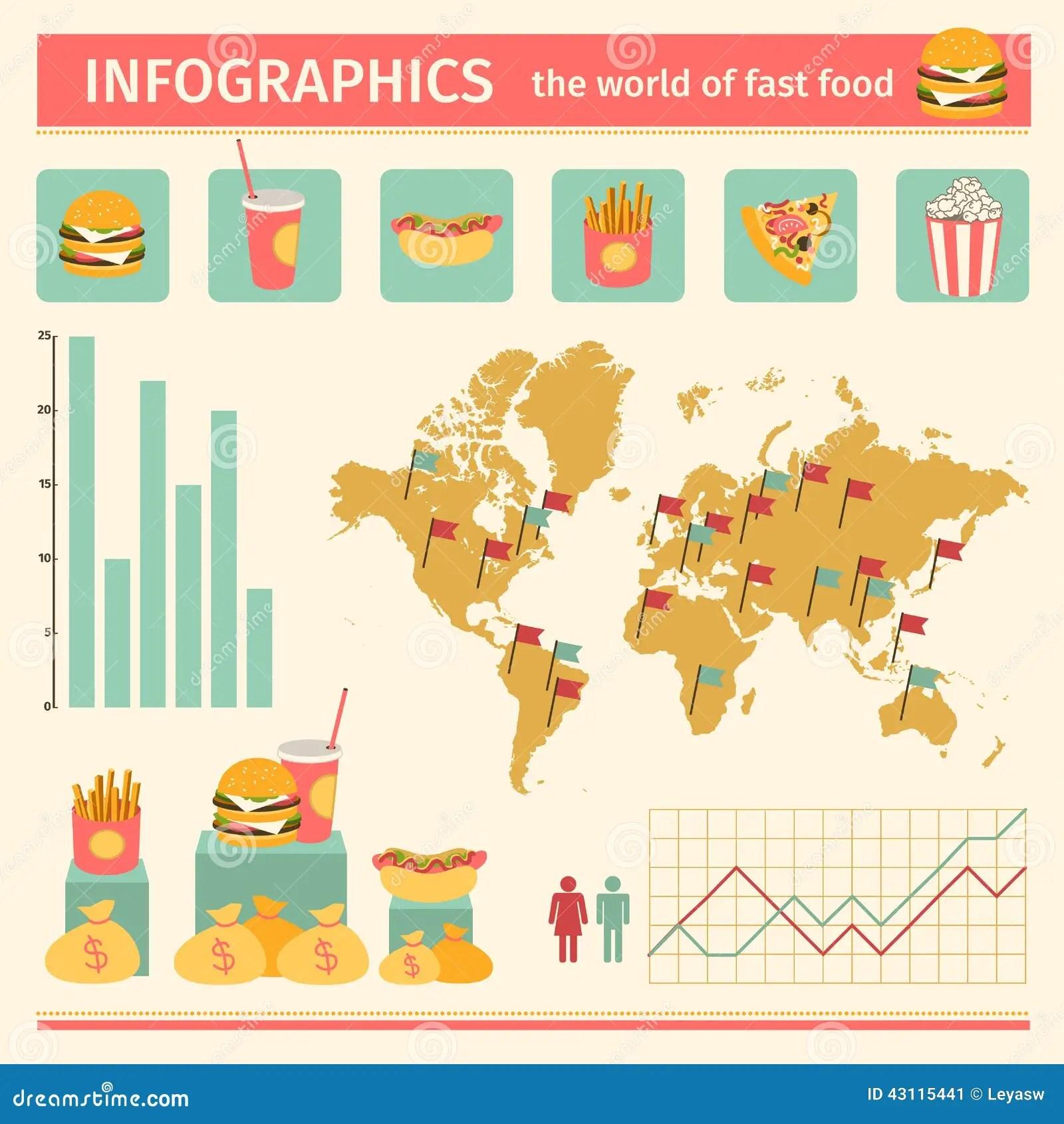 Infographic Consommation Des Aliments De Preparation