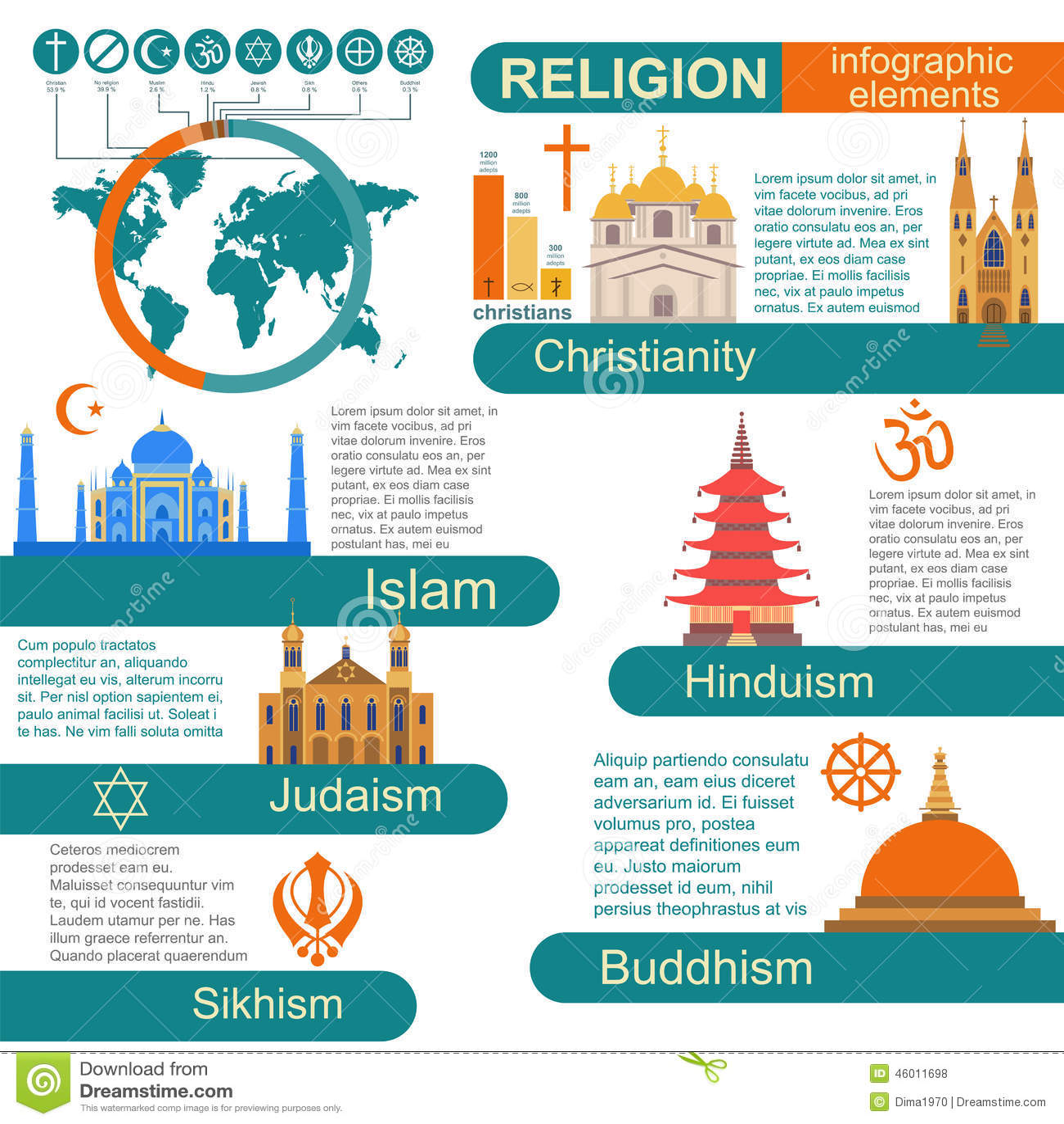 Dream Judaism Worksheet
