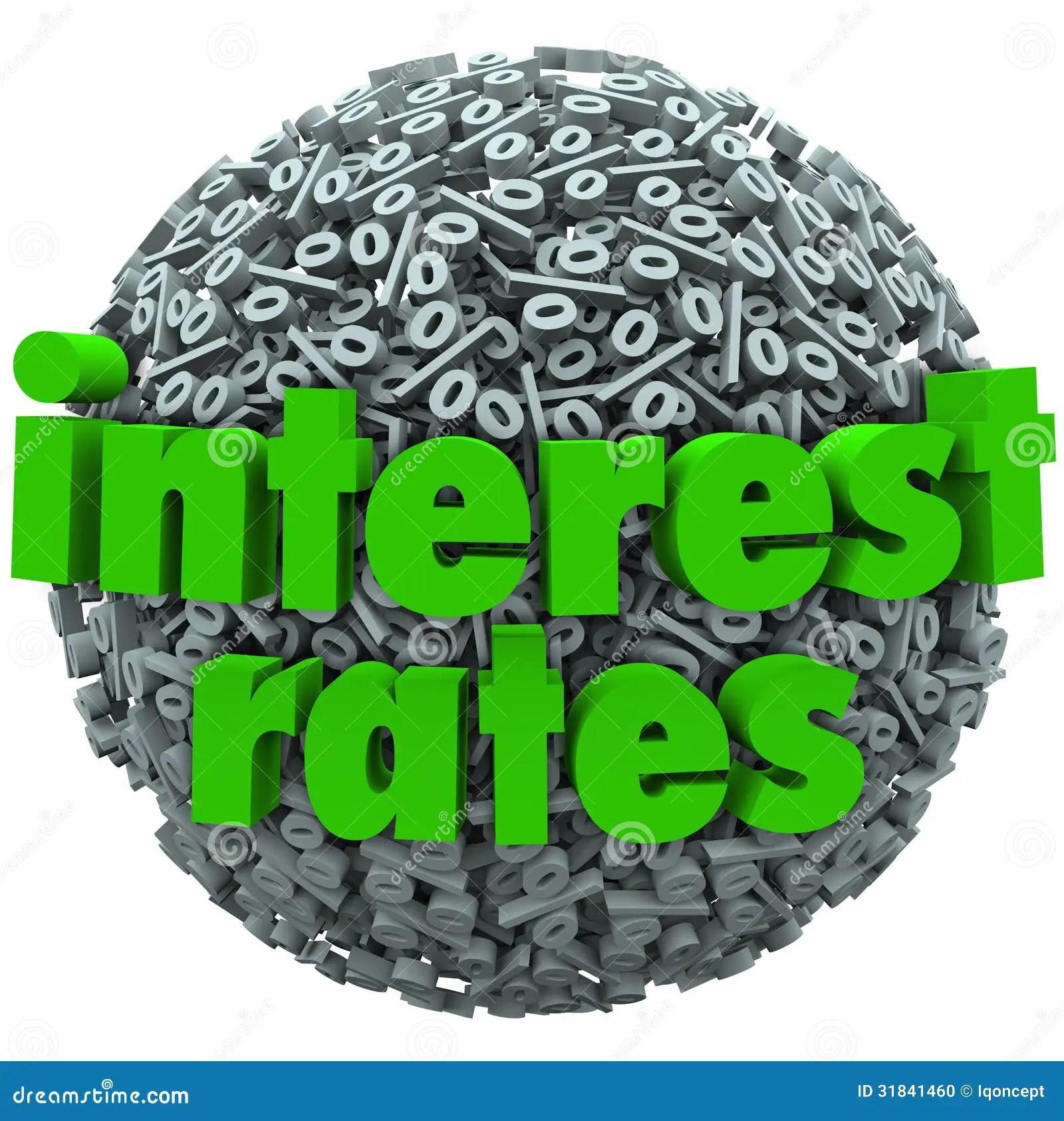 Lowest Car Loan Interest Rates