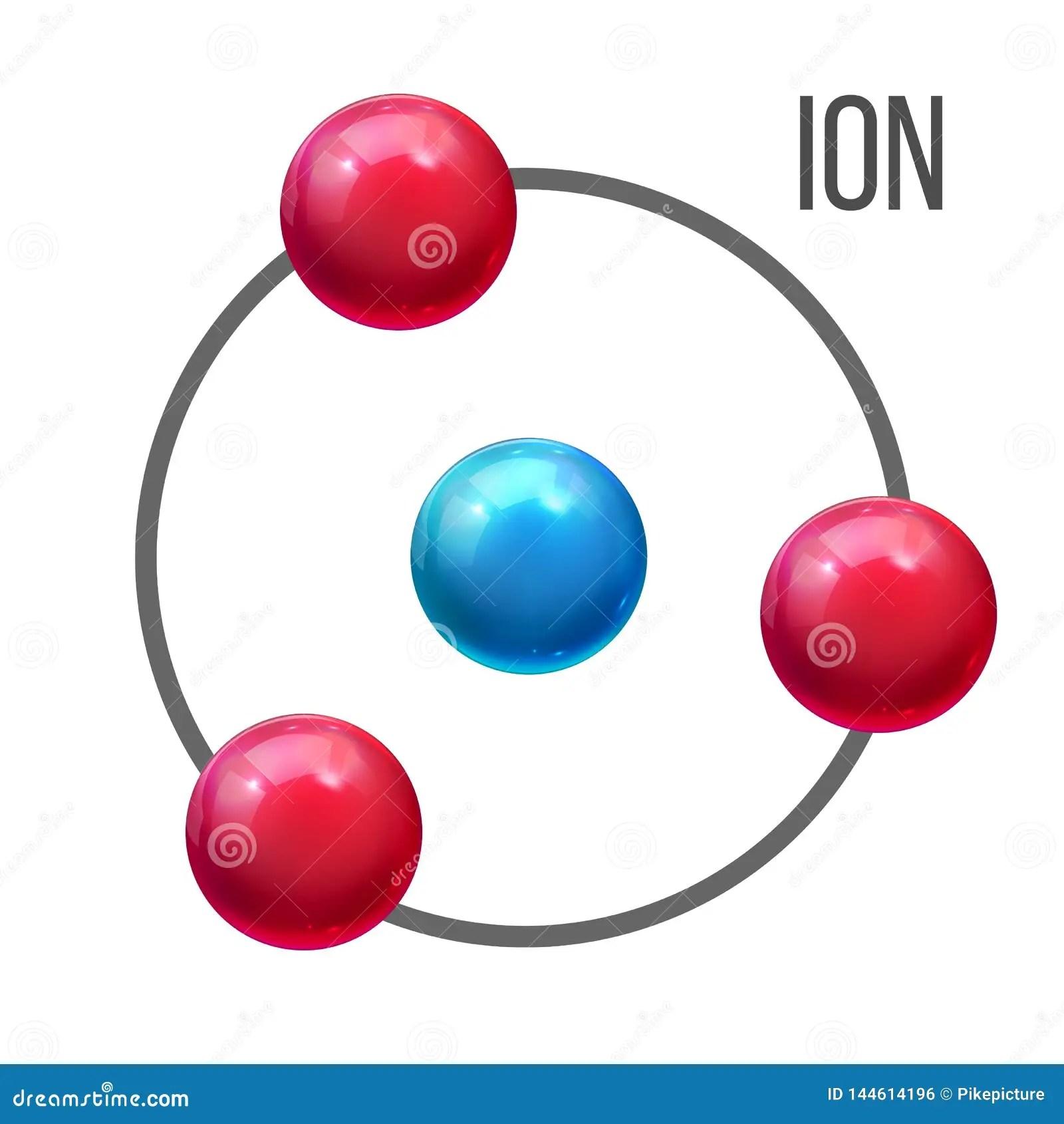 Ion Atom Molecule Education Vector Poster Template Stock