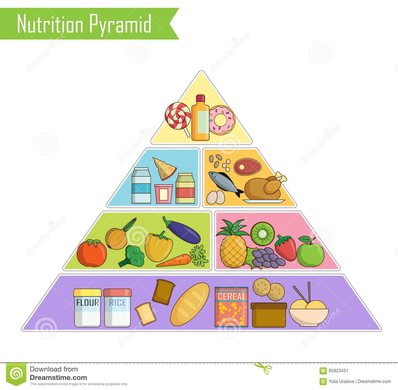 Isolated Infographic Chart Of A Healthy Balanced Nutrition