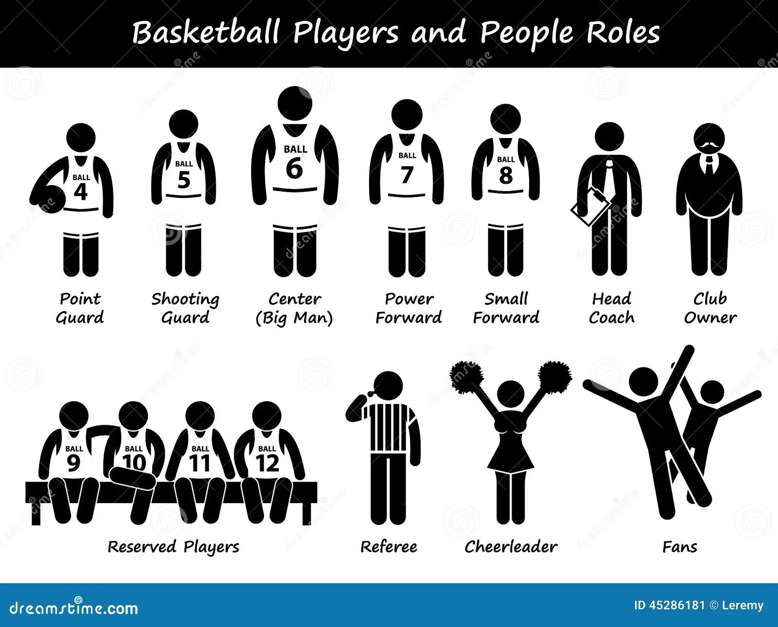 Joueurs De Basket Team Cliparts Icons Illustration De