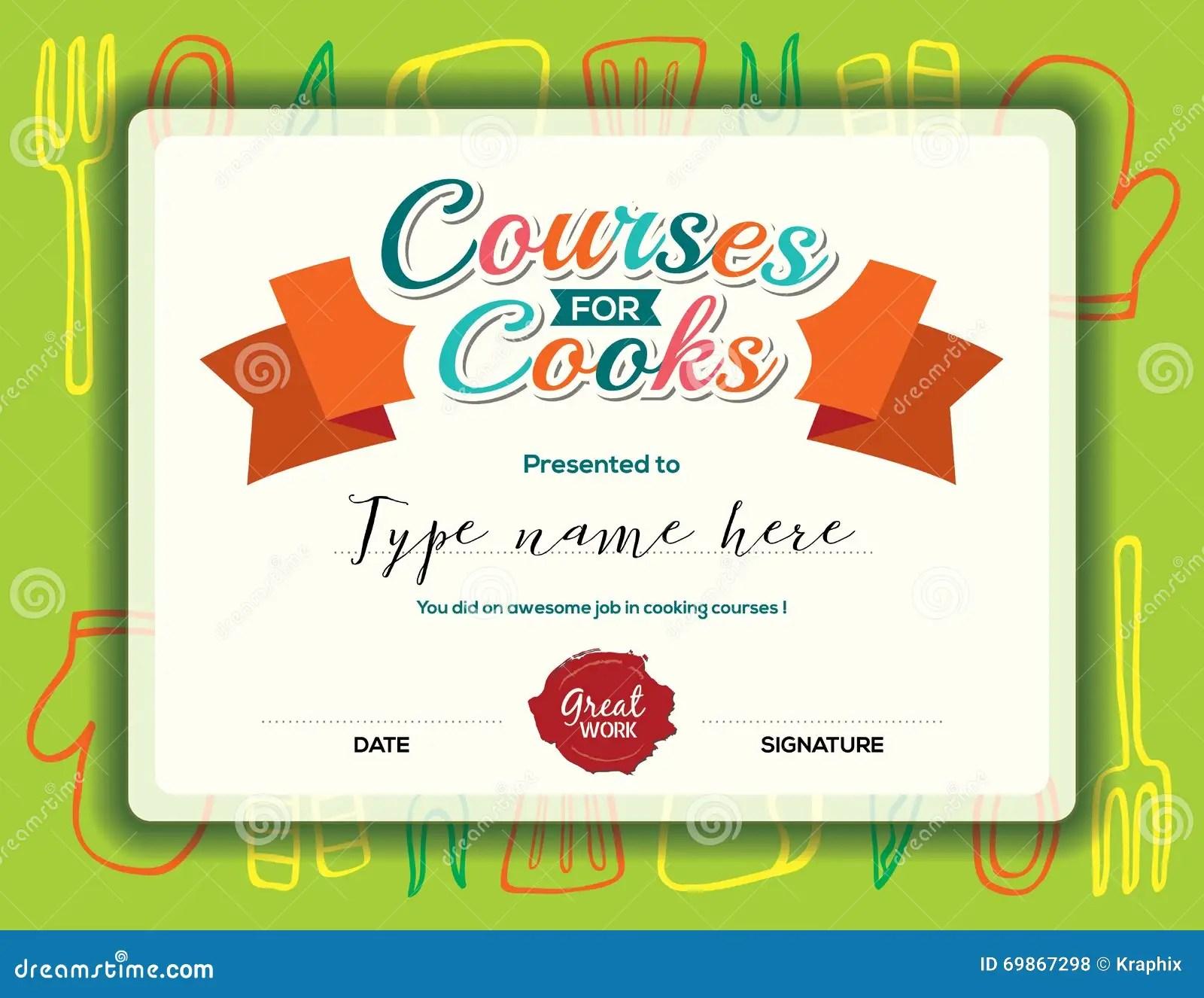 Kitchen Design Courses Certificate