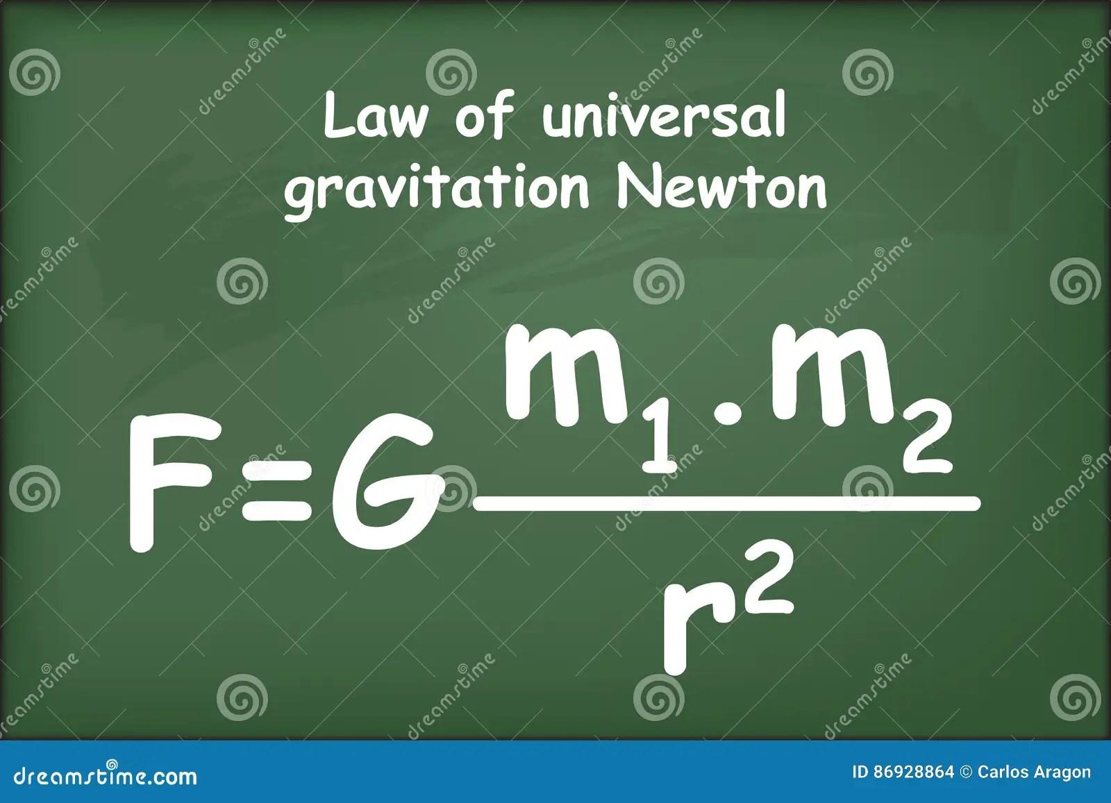 Law Of Universal Gravitation Newton On Chalkboard Stock