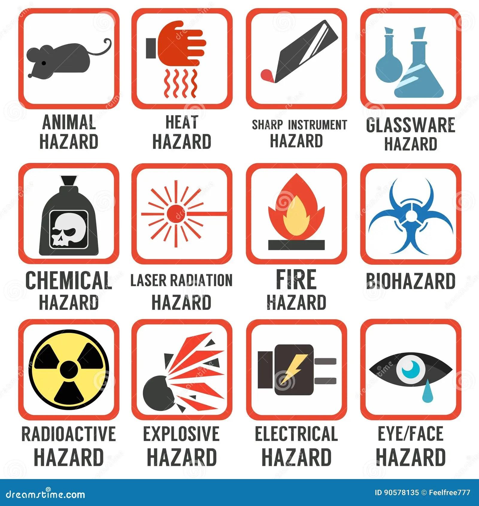 La Science De Laboratoire Met En Danger L Affiche De