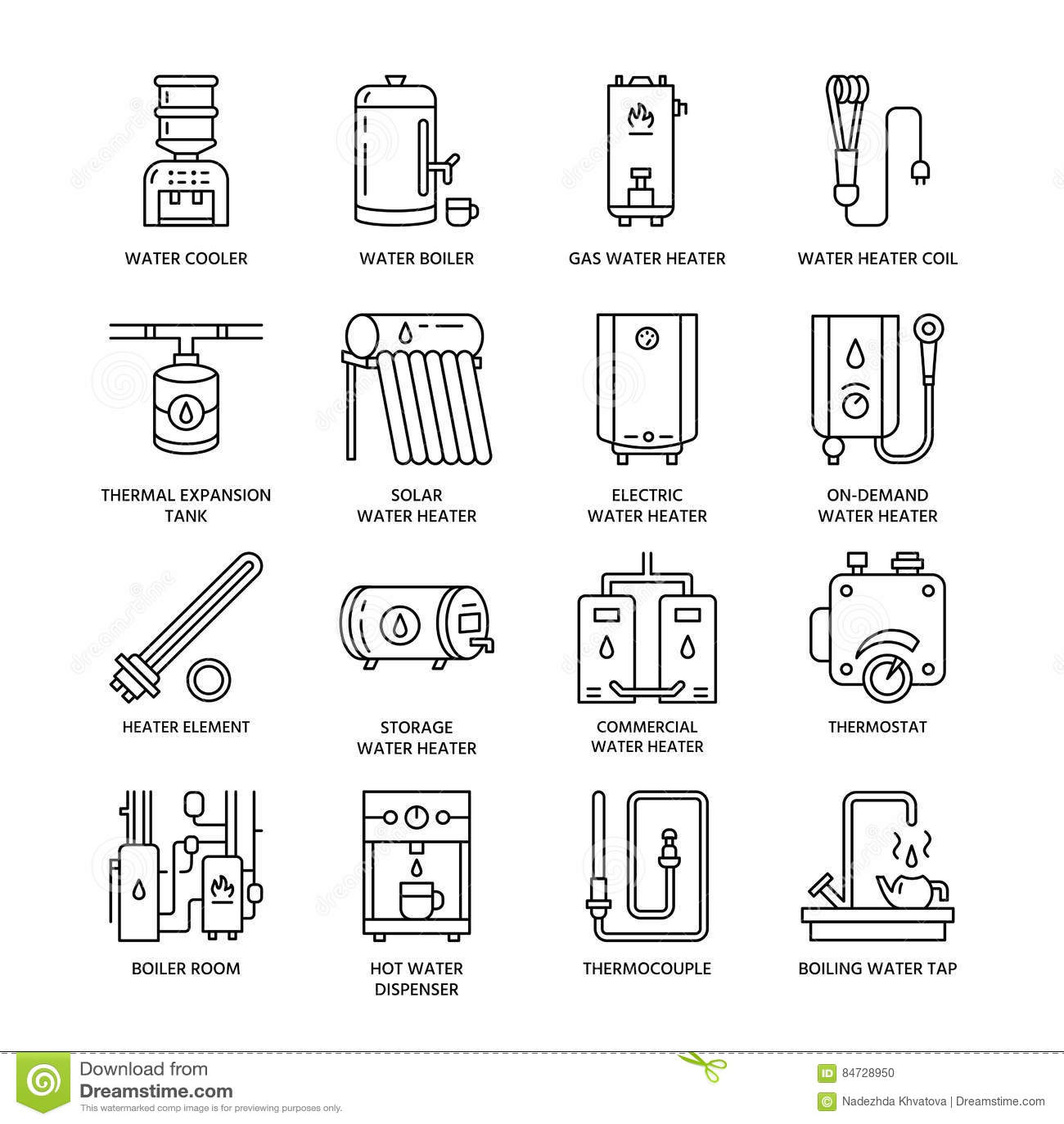 Le Chauffe Eau La Chau Re Le Thermostat Electriques