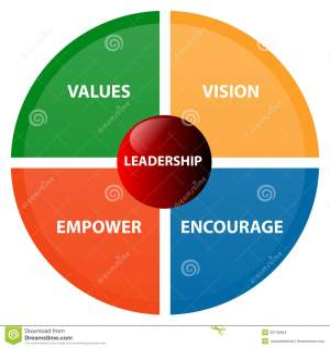 Leadership Business Diagram Stock Illustration
