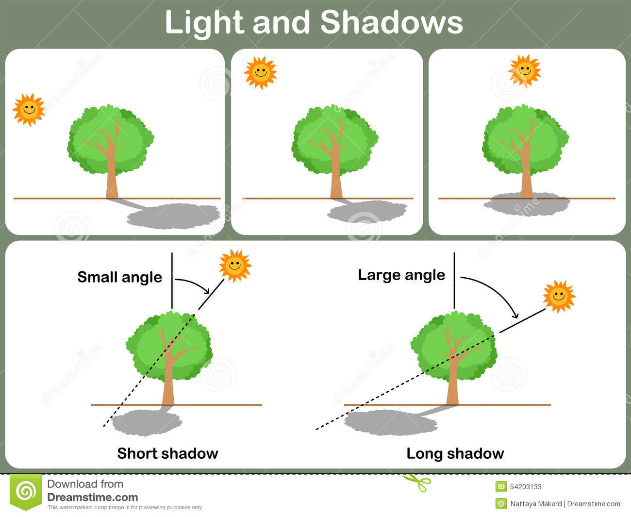 Leaning Light And Shadow For Kids