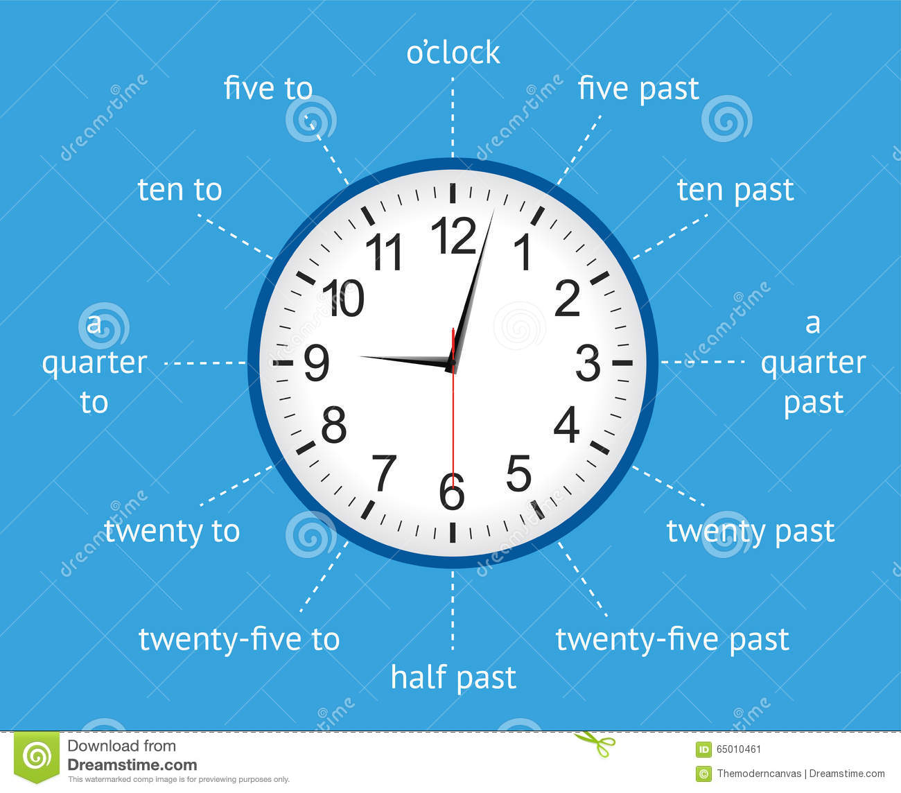 Learn To Tell The Time With Anogue Clock Infographic Stock Vector