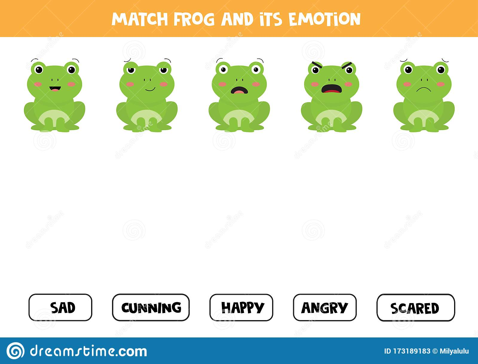 Learning Emotions And Feeling Guess The Emotions Of Frogs