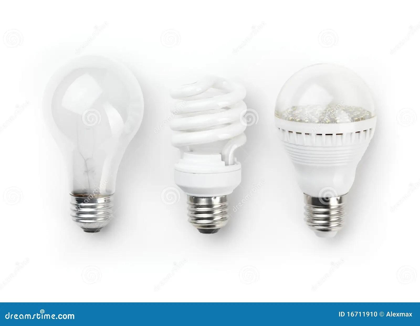 Light Major Manufacturers Bulb