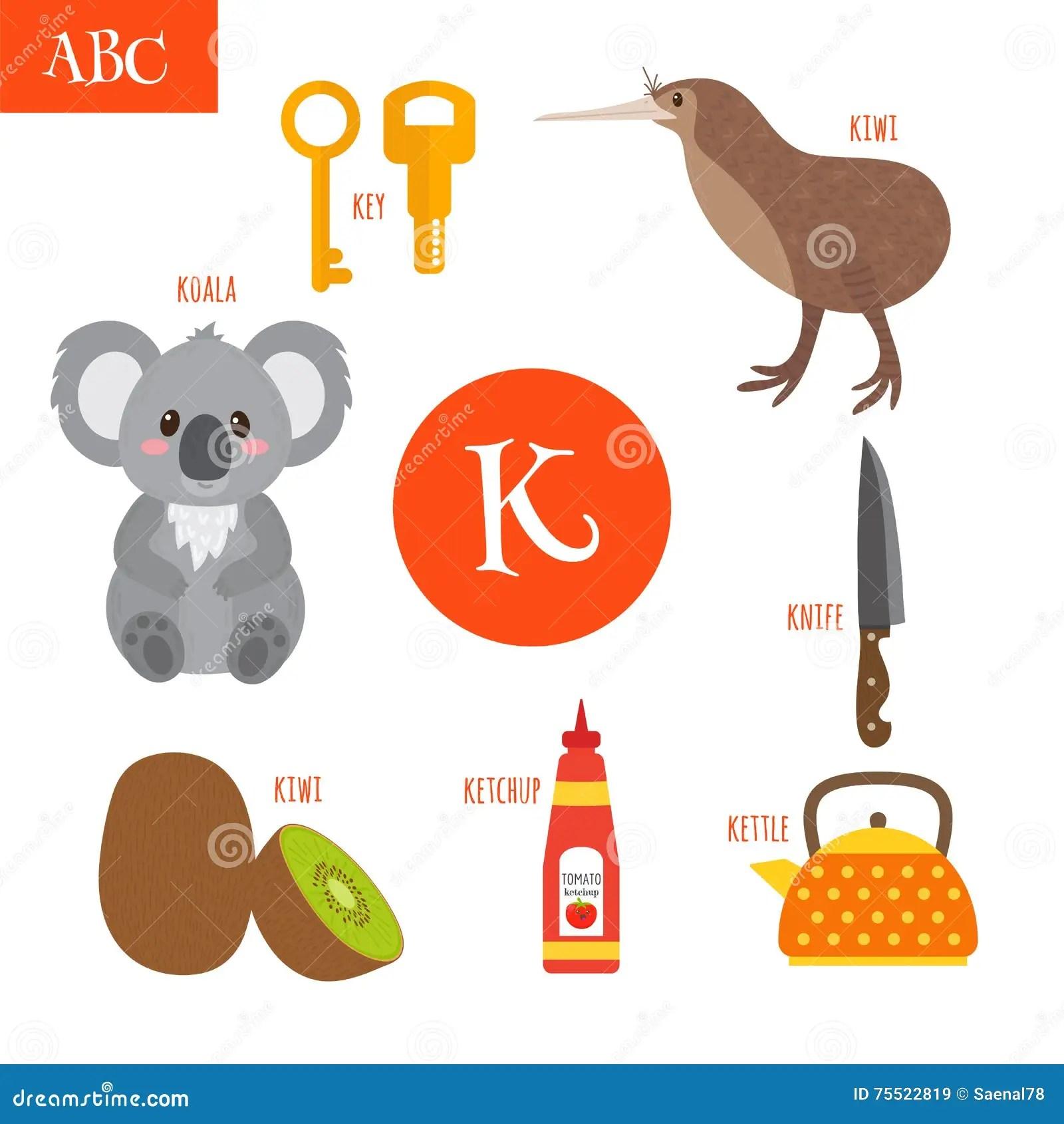Letter K Cartoon Alphabet For Children Koala Key