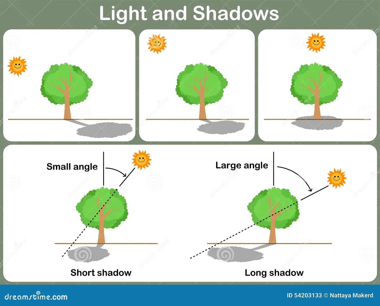 Luz Y Sombra Que Se Inclinan Para Los Ninos