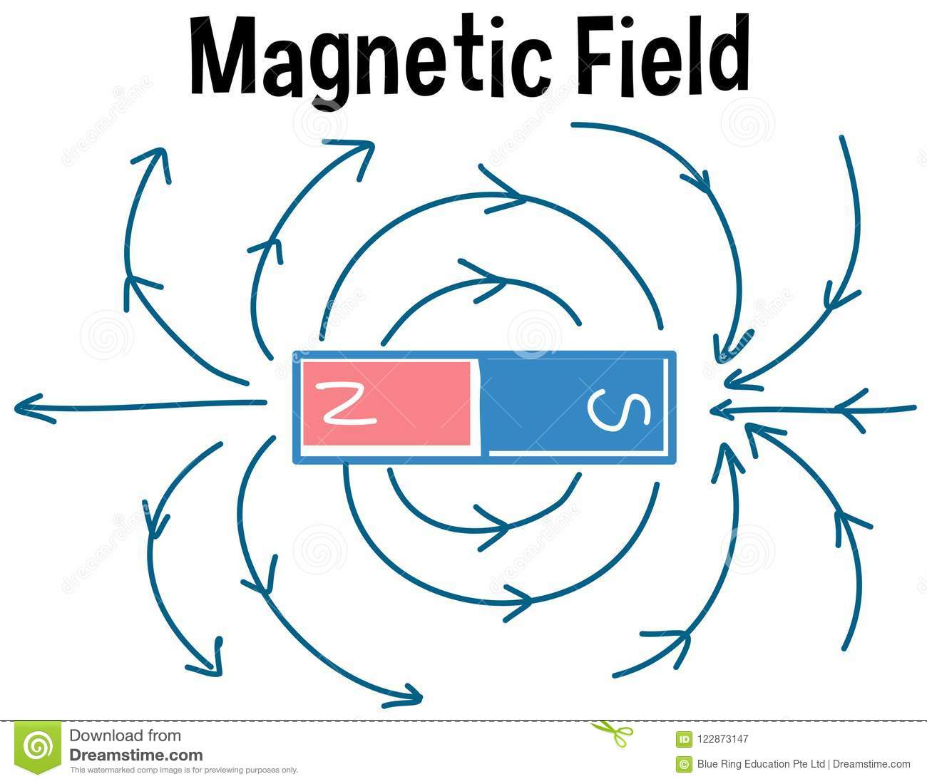 Magnetic Field And Magnetic Field Lines Stock Vector
