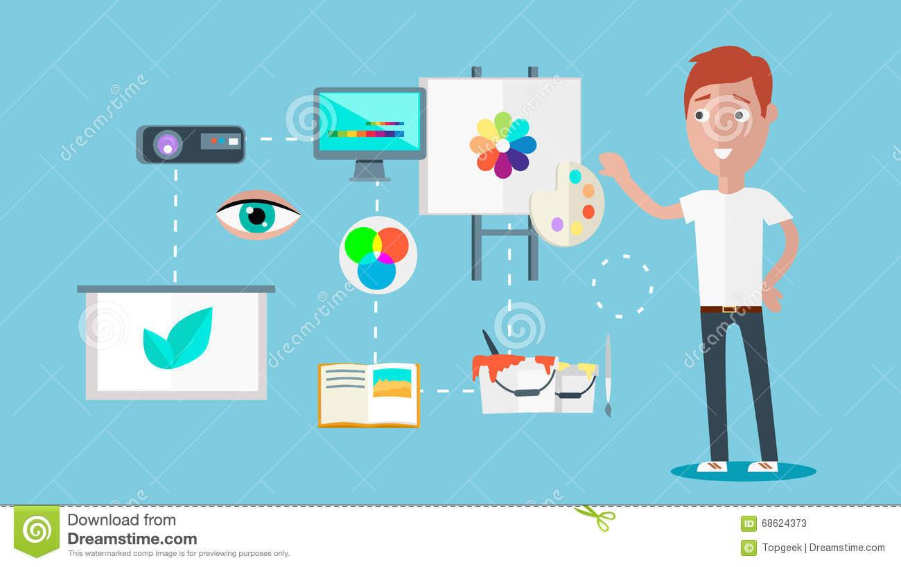 Man Ability To Visualize Concept Vector Illustration