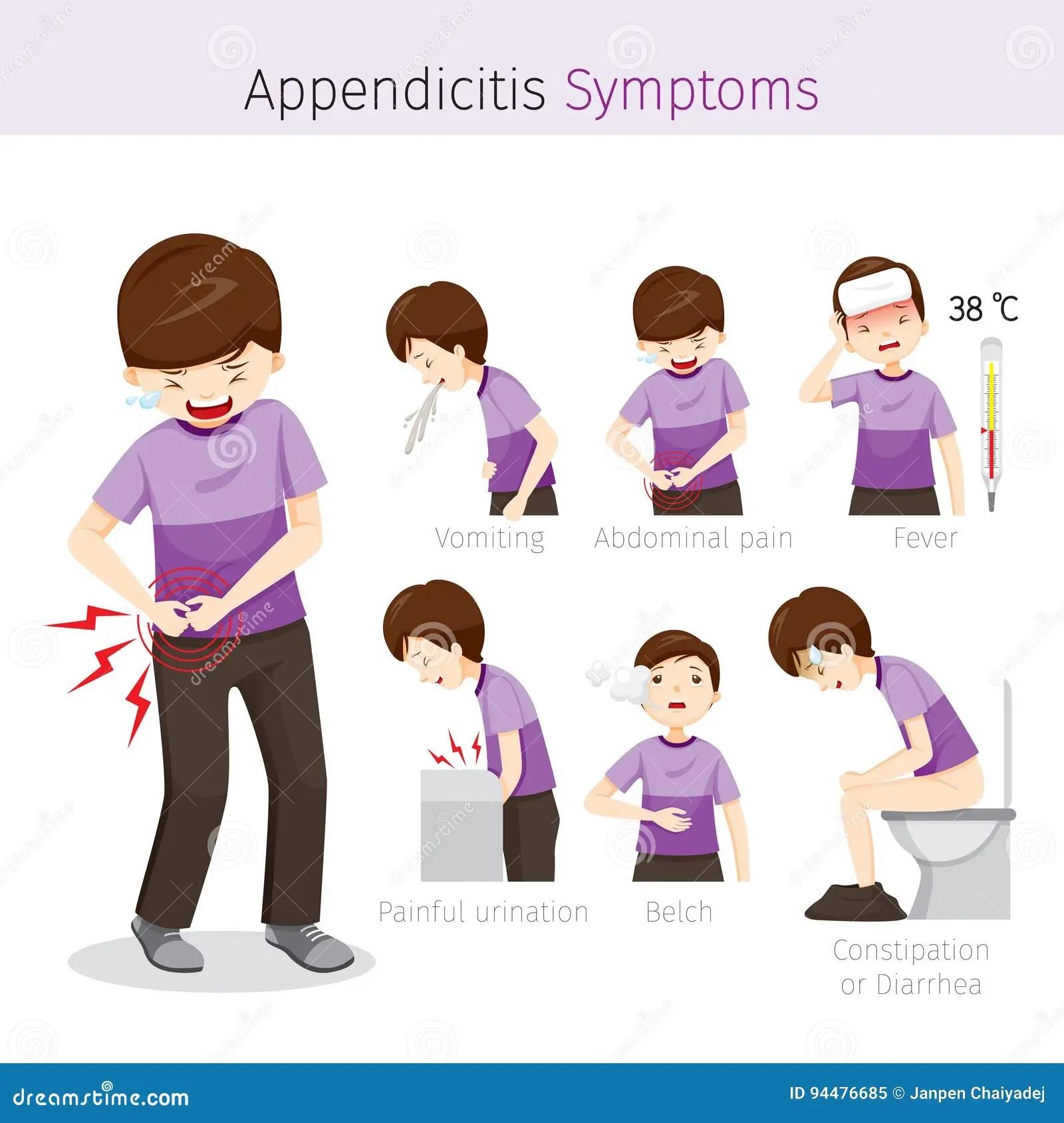 Appendicitis Pain Location