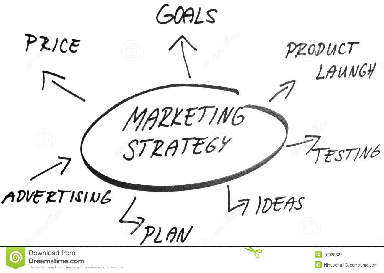 Marketing Strategy Sketch Handwriting Stock Photography