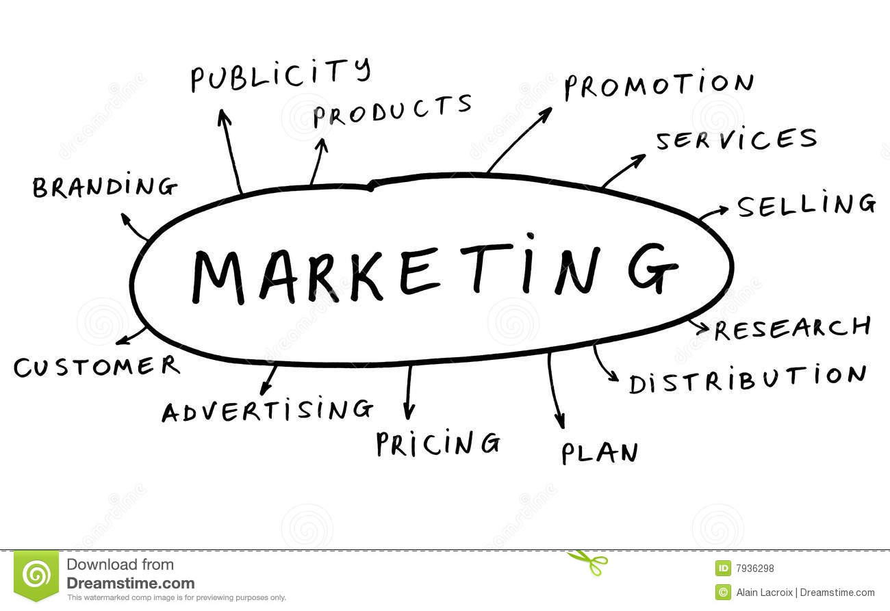 E Marketing Terms And Words Stock Image