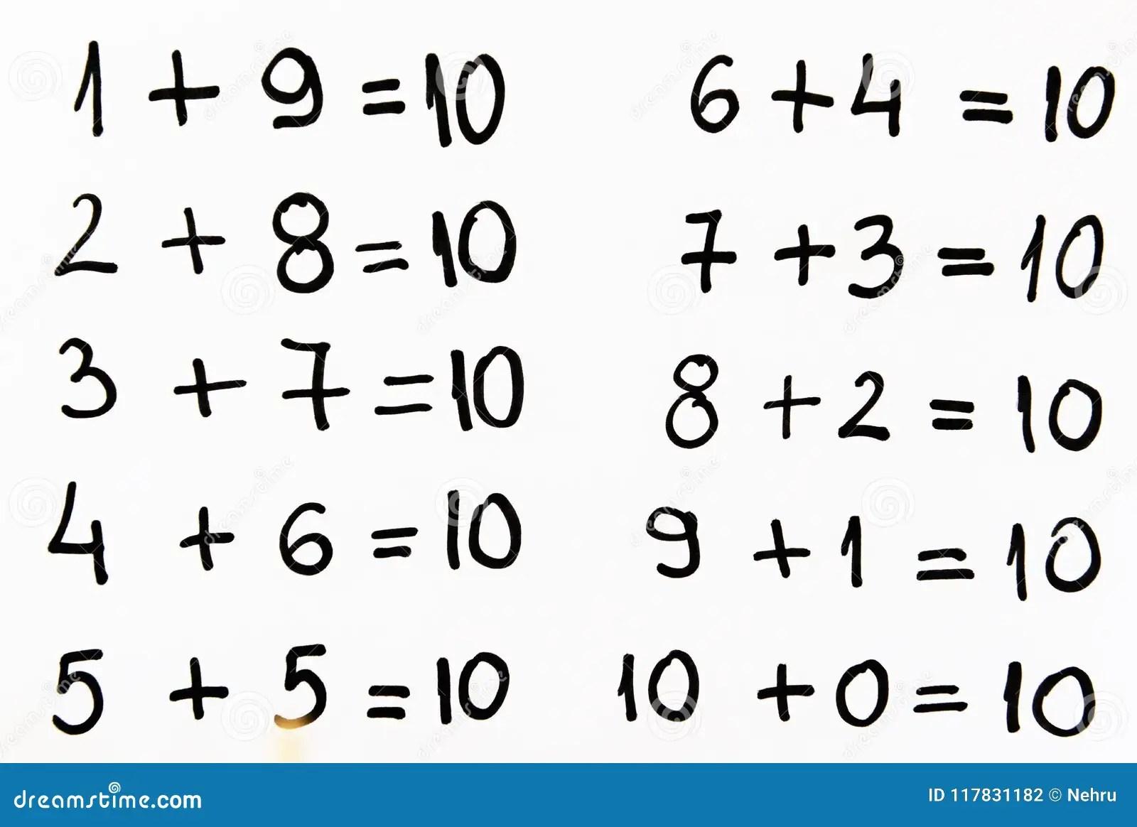 Math Equation Stock Photography