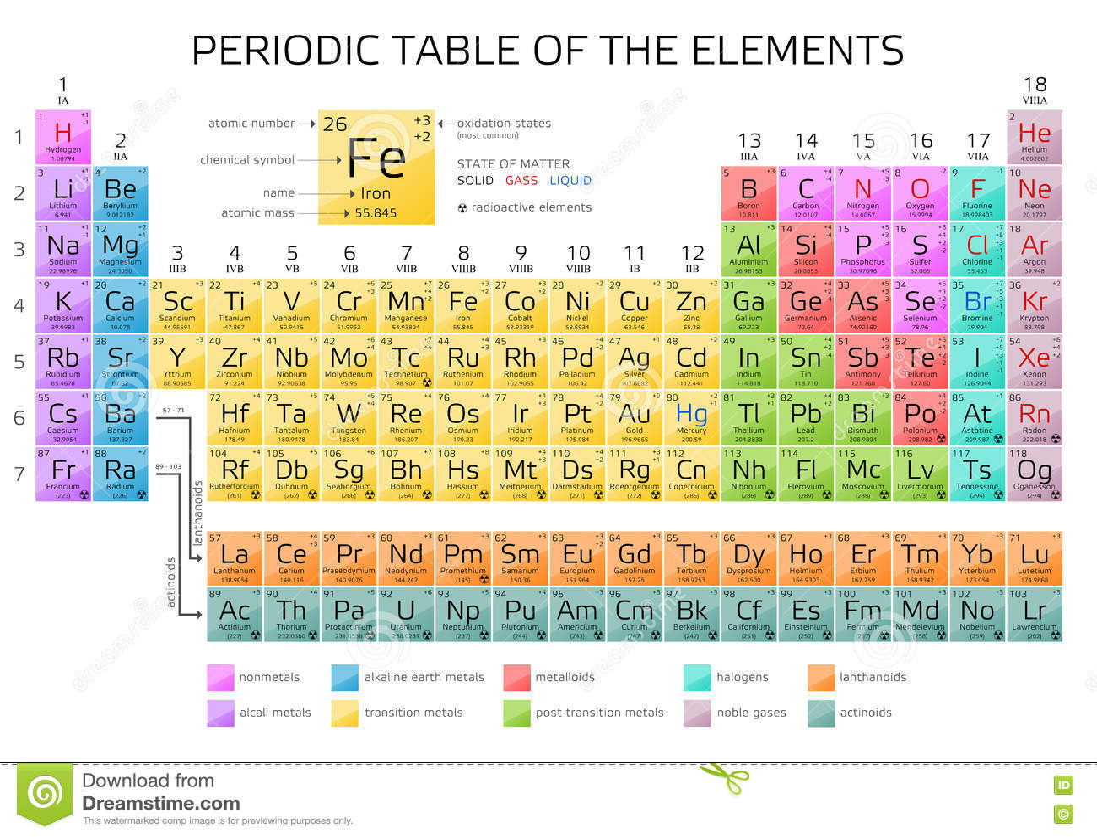 Atomic Number Z Worksheet