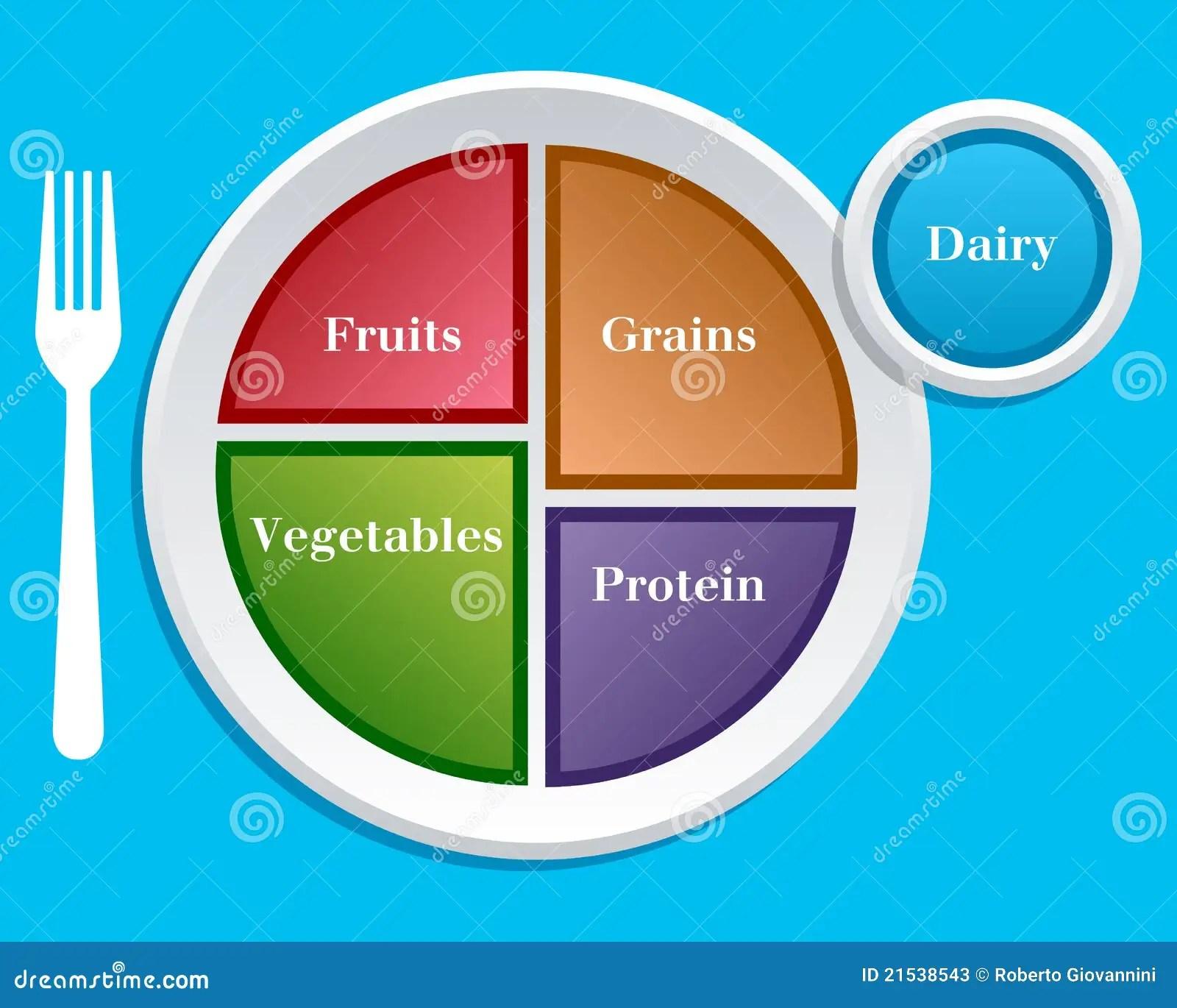 Mi Guia De La Nutricion De Lata De La Placa Fotos De