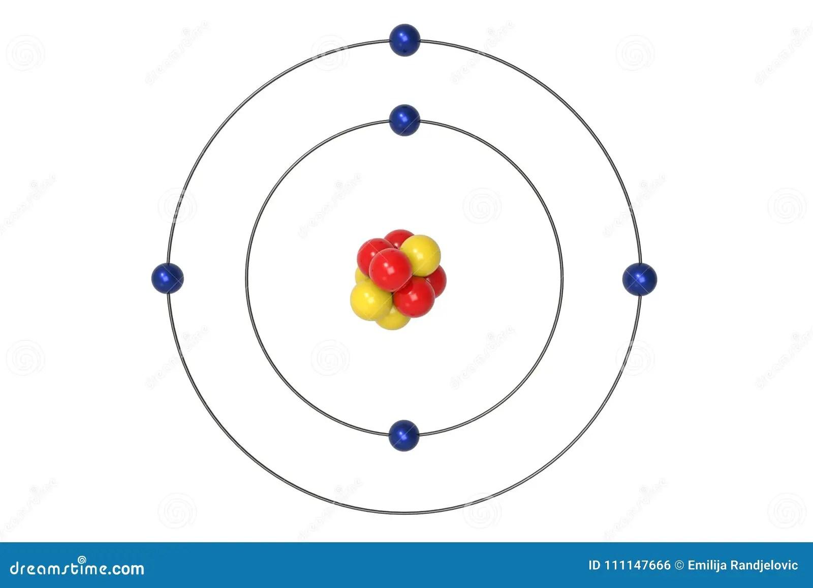 Modele D Atom Bohr De Bore Avec Le Proton Le Neutron Et L