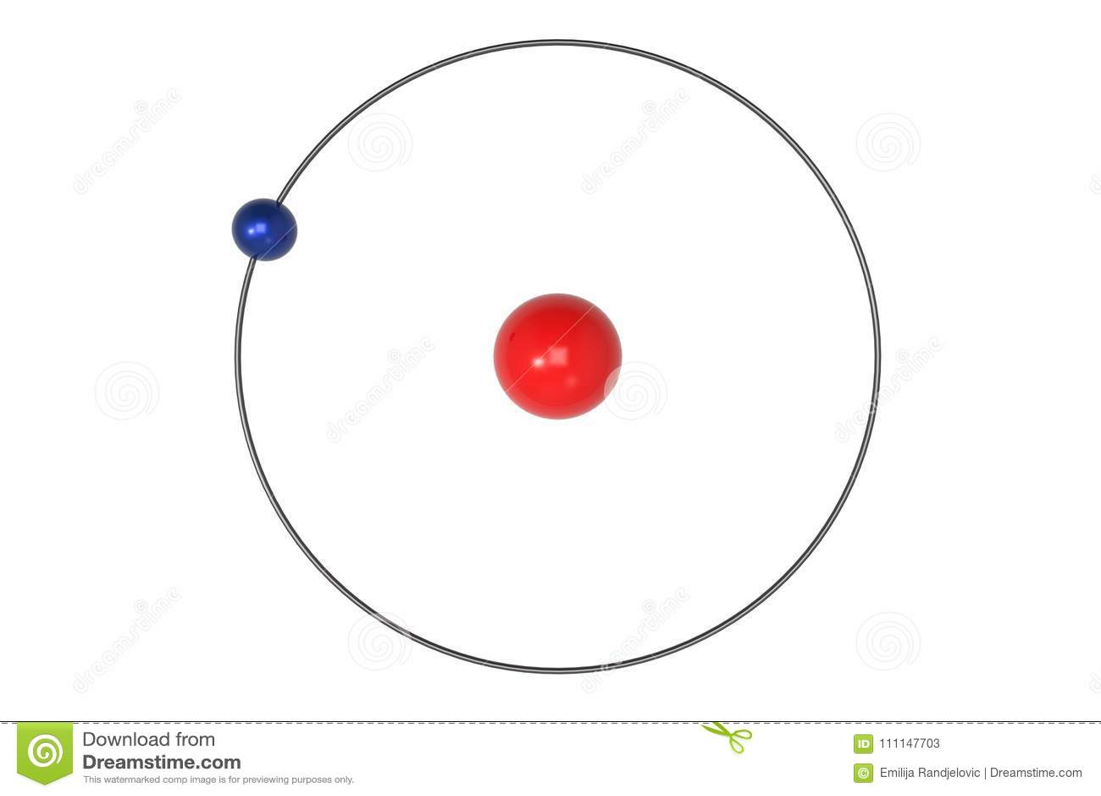 Modele D Atom Bohr D Hydrogene Avec Le Proton Le Neutron
