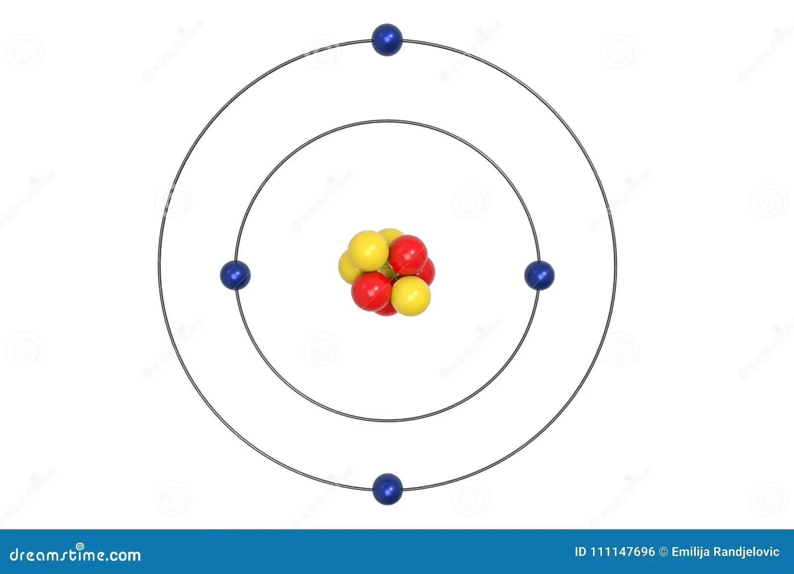 Modelo De Atom Bohr Del Berilio Con El Proton El Neutron