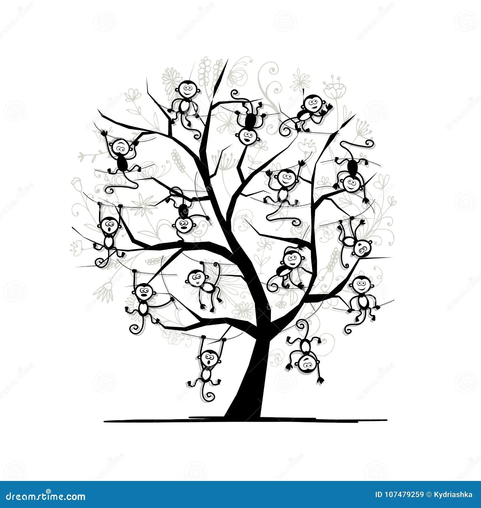 Ape Family Tree