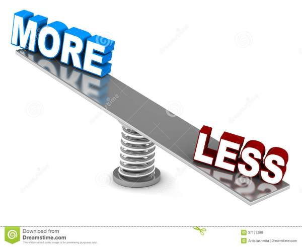 Less Is More Stock Photo Image 37177280