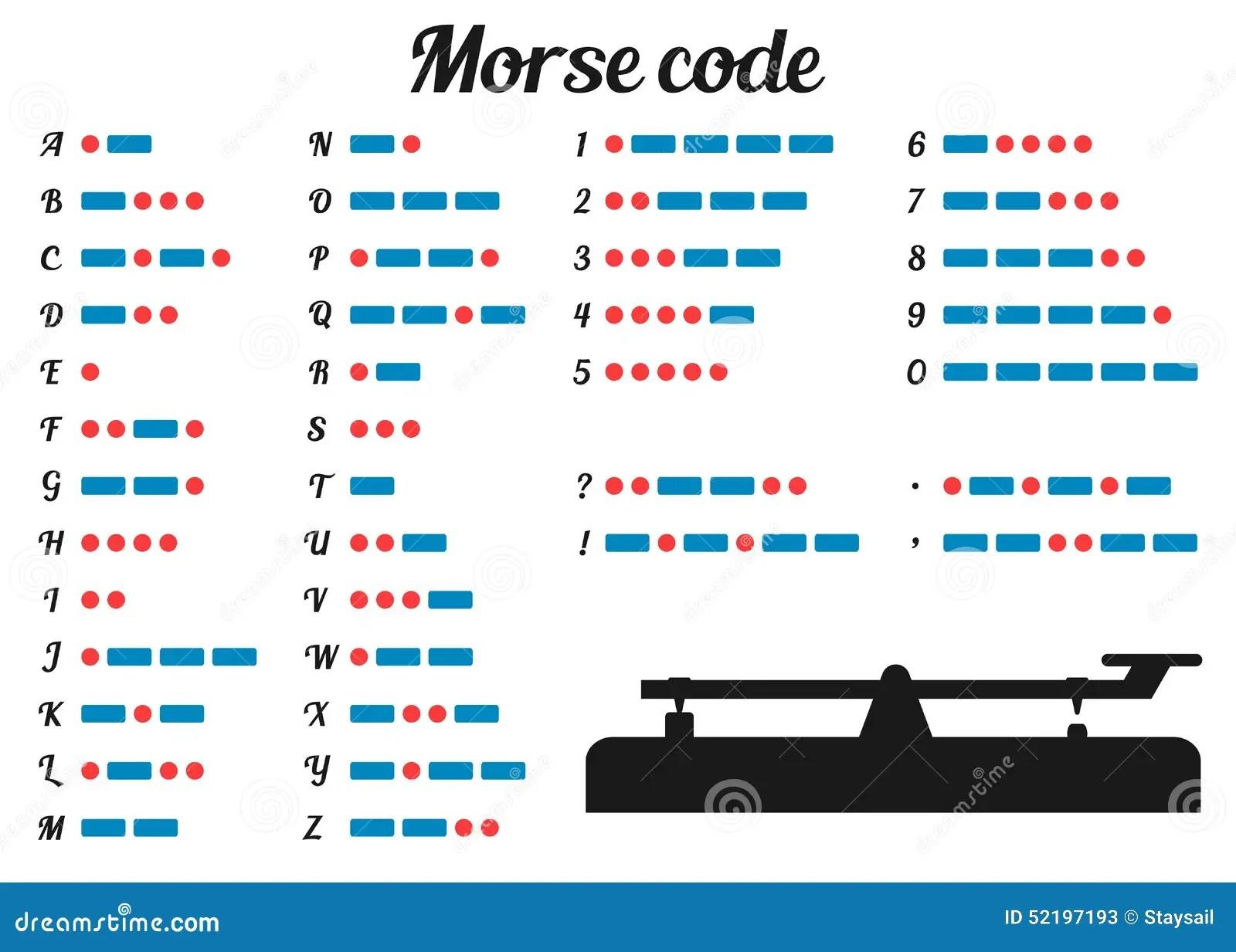 Morse Code Stock Vector Illustration Of Send Cipher