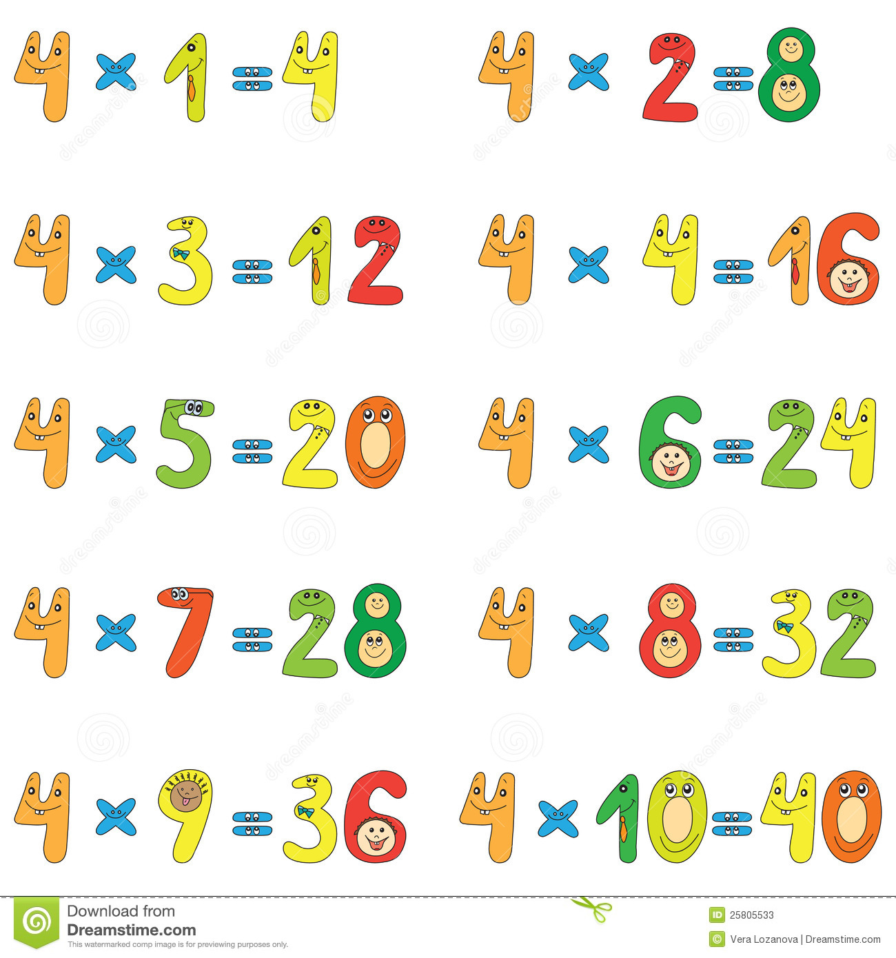 Multiplication Table 1 Through