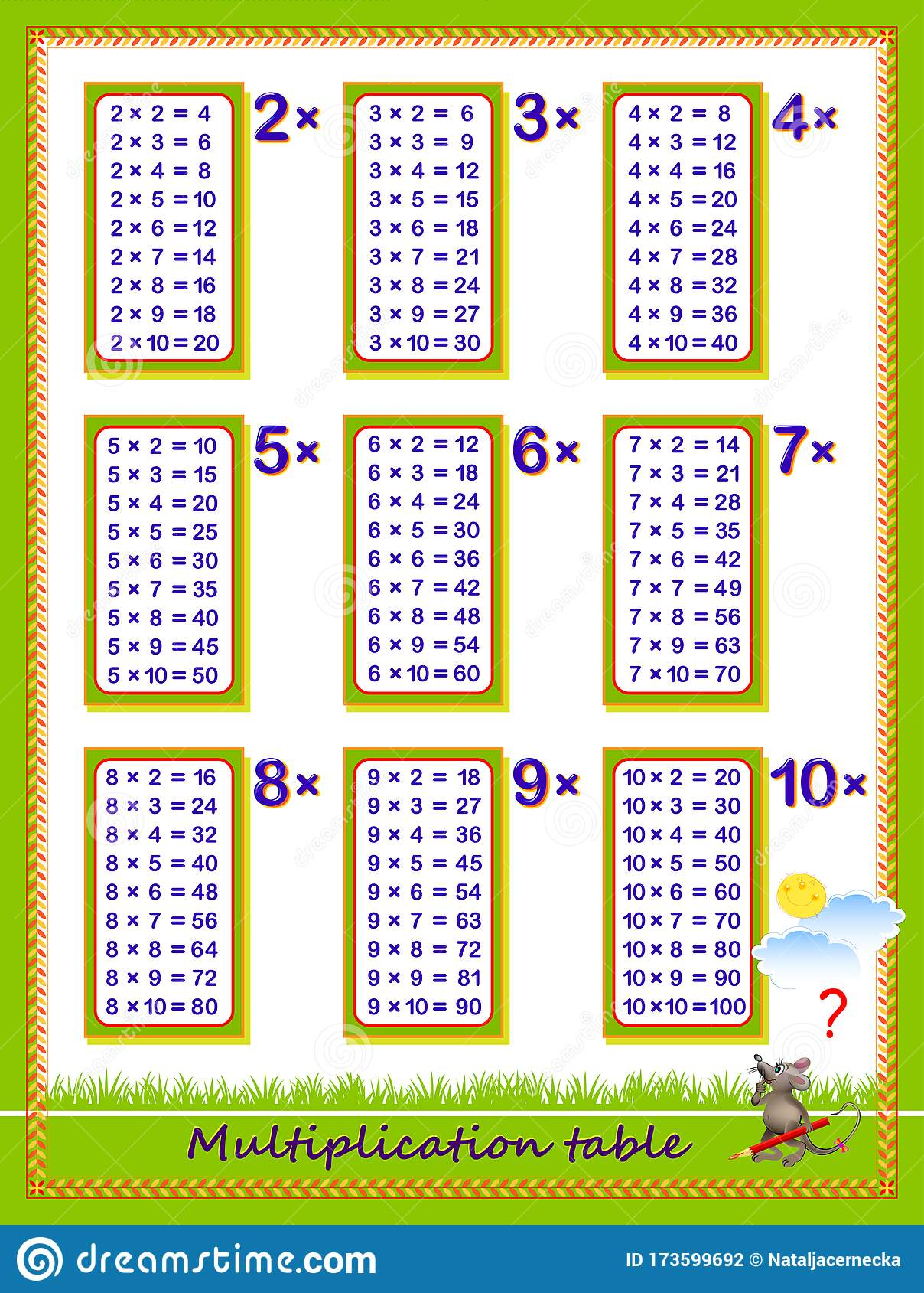 Multiplication Table For Kids Math Education Printable