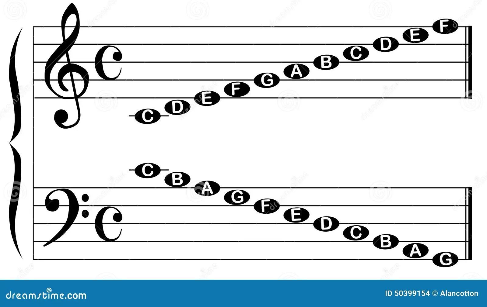 Music Note Names Stock Illustration