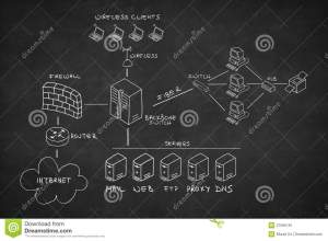 Network Drawn On Blackboard Stock Image  Image: 27595191
