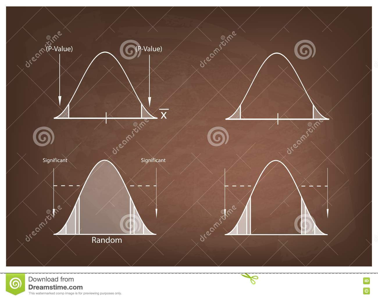Normal Distribution Chart Or Gaussian Bell Curve On