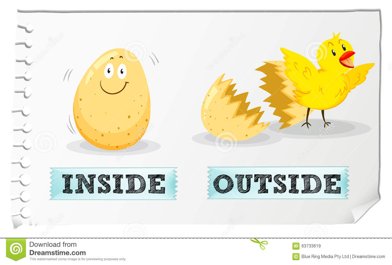 Opposite Adjectives Inside And Outside Stock Vector
