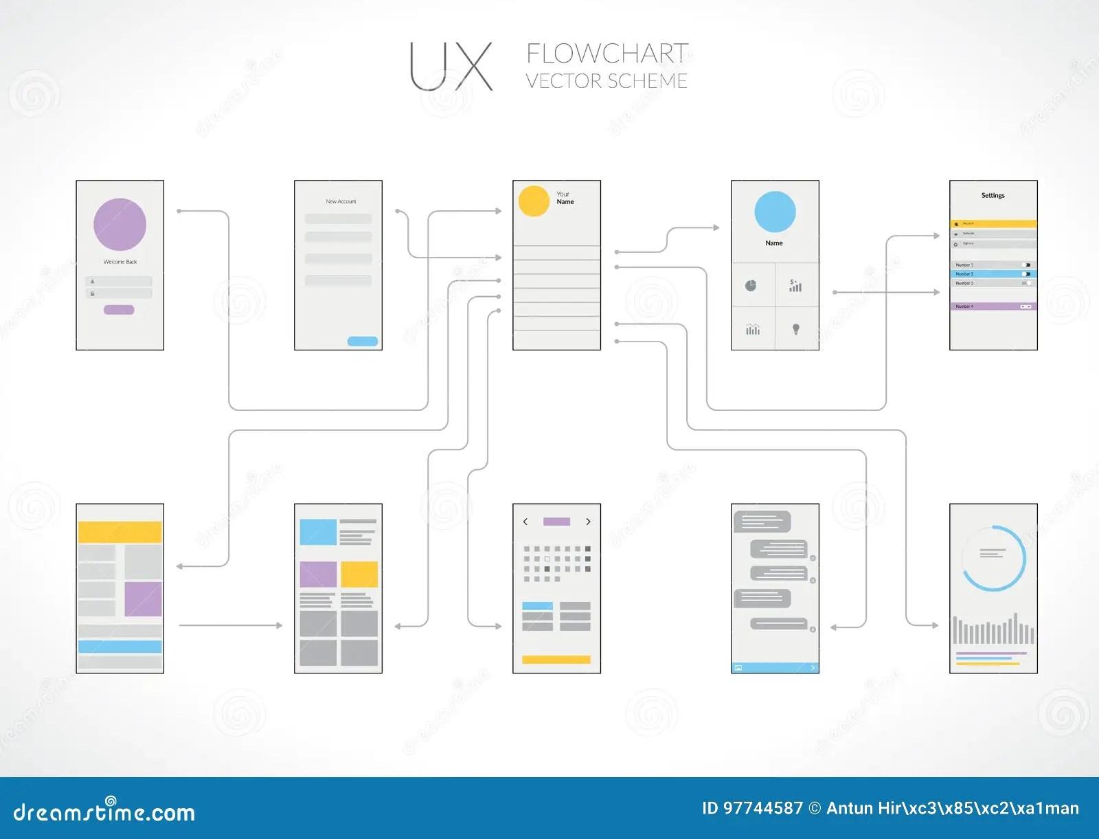 Organigramme Infographic D Ui Ux Illustration De Vecteur