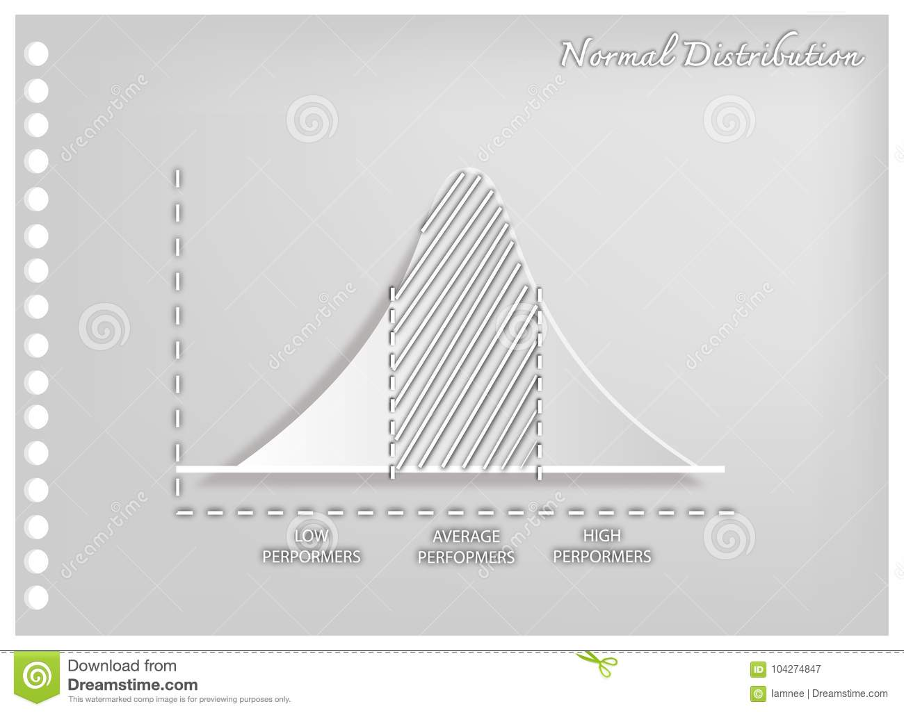 Paper Art Of Normal Distribution Or Gaussian Bell Curve
