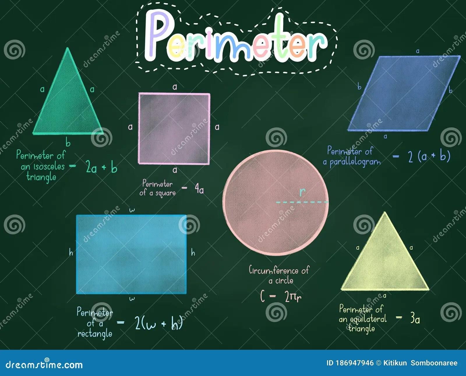 Perimeter For 2d Shapes Formula Colorful Pastel Chalks