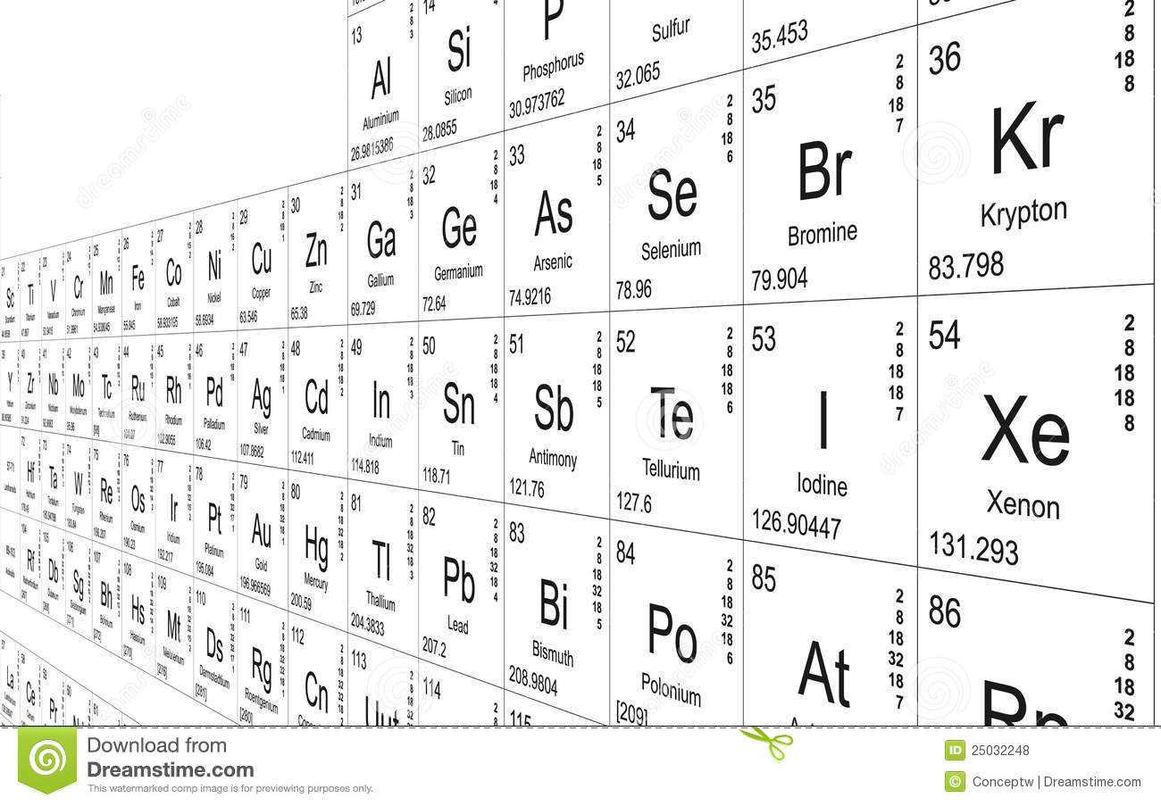 Periodic Table Perspective Royalty Free Stock Photos