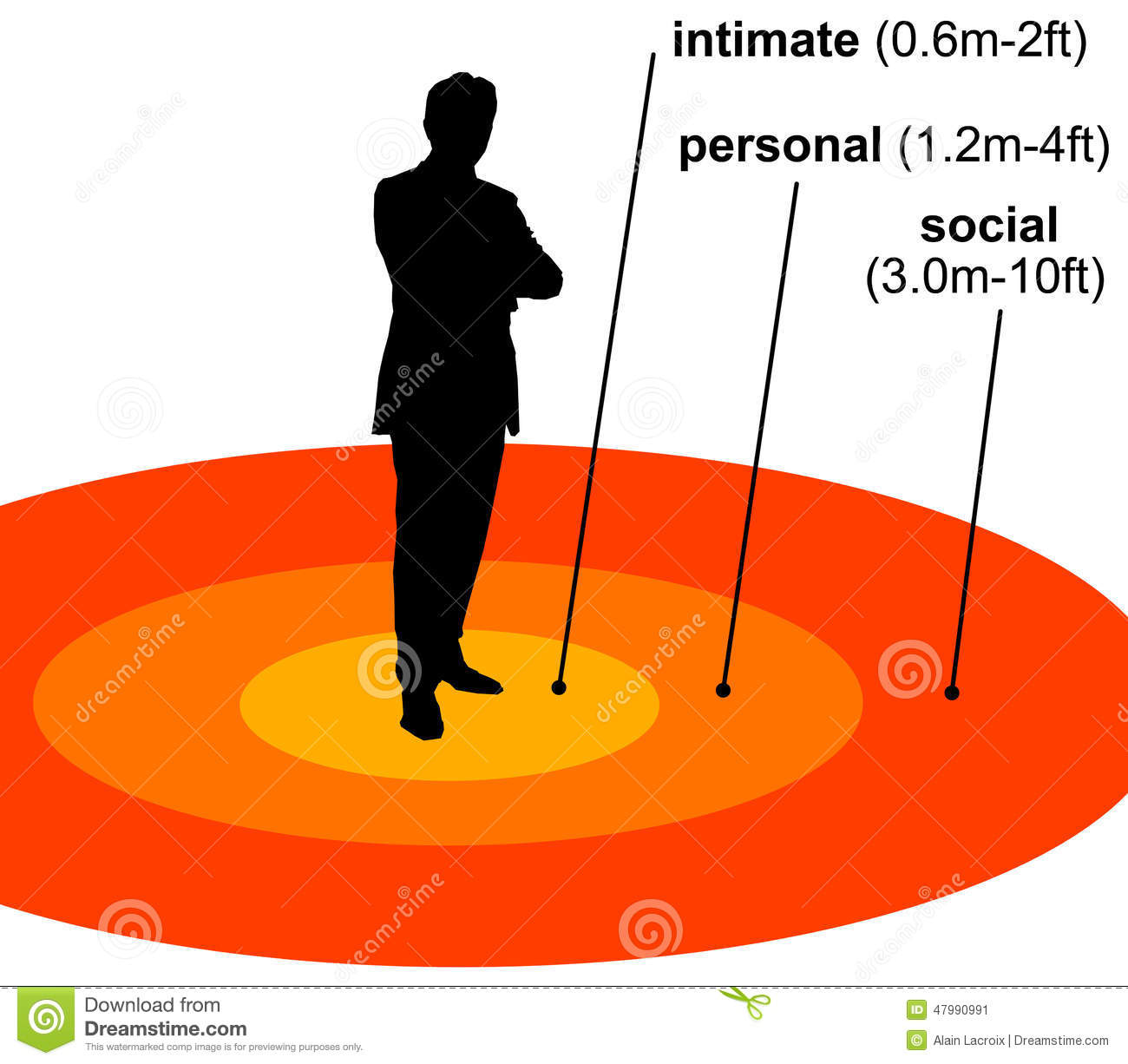 Personal Space Stock Illustration Illustration Of Groups
